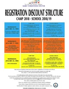 ECC Registration Discount Structure 2018-19